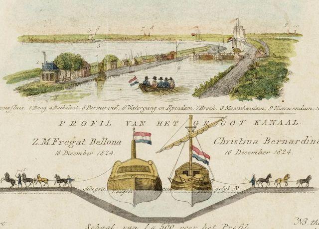 Het groot Noordhollandsch kanaal