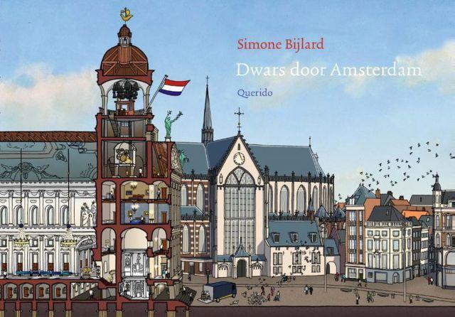 Groep 5 en 6: Nederland en de provincies